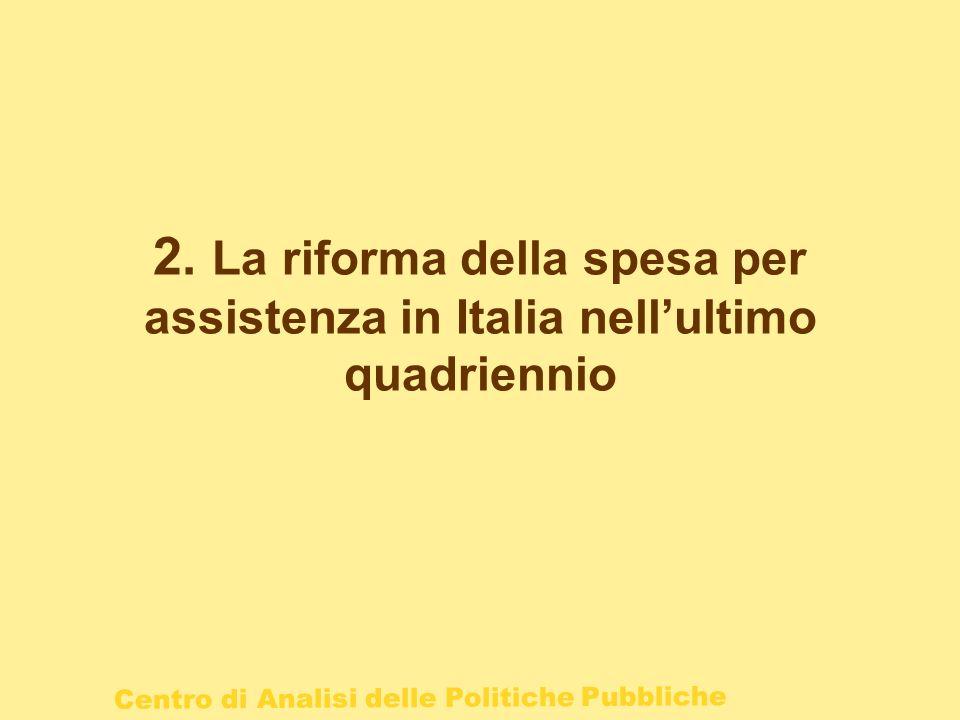 Centro di Analisi delle Politiche Pubbliche 2. La riforma della spesa per assistenza in Italia nellultimo quadriennio