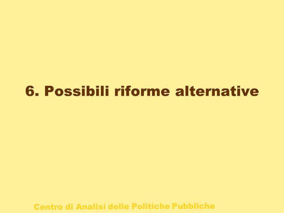 Centro di Analisi delle Politiche Pubbliche 6. Possibili riforme alternative