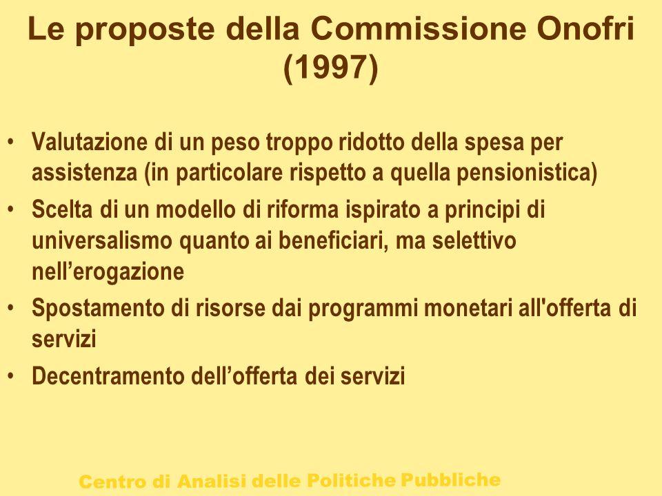 Centro di Analisi delle Politiche Pubbliche Le proposte della Commissione Onofri (1997) Valutazione di un peso troppo ridotto della spesa per assisten
