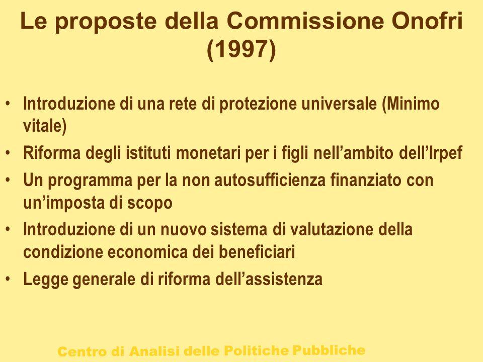 Centro di Analisi delle Politiche Pubbliche Le proposte della Commissione Onofri (1997) Introduzione di una rete di protezione universale (Minimo vita