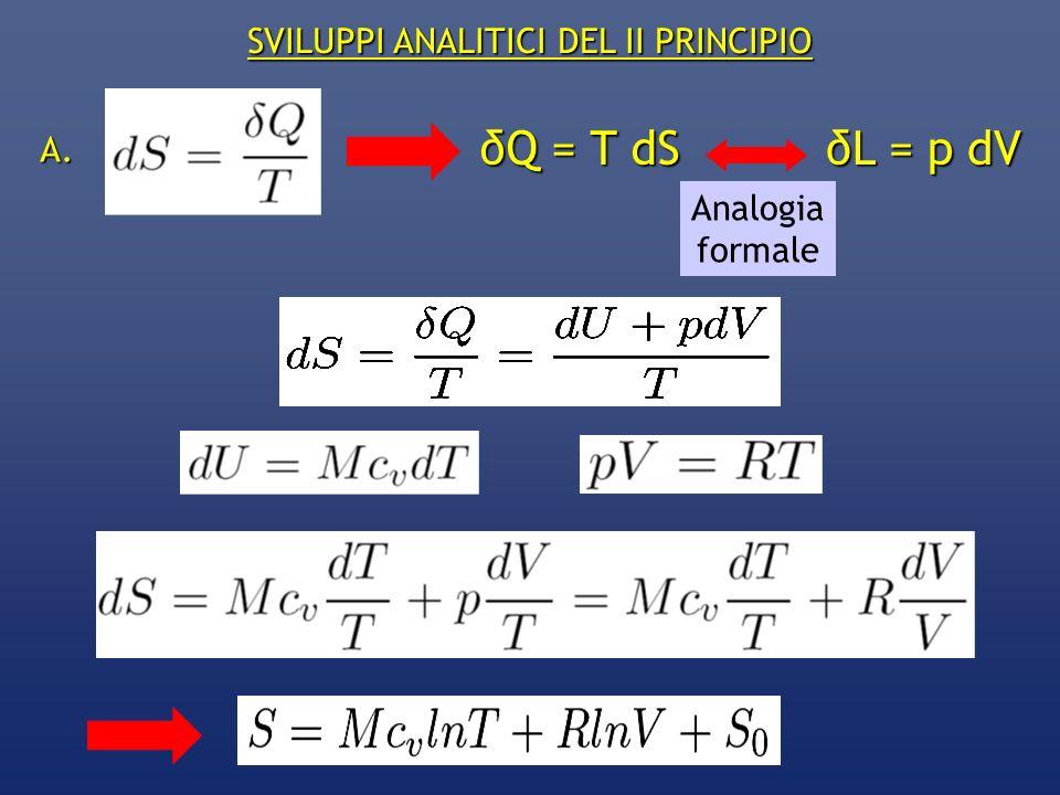 SVILUPPI ANALITICI DEL II PRINCIPIO A. δQ = T dS δL = p dV Analogia formale