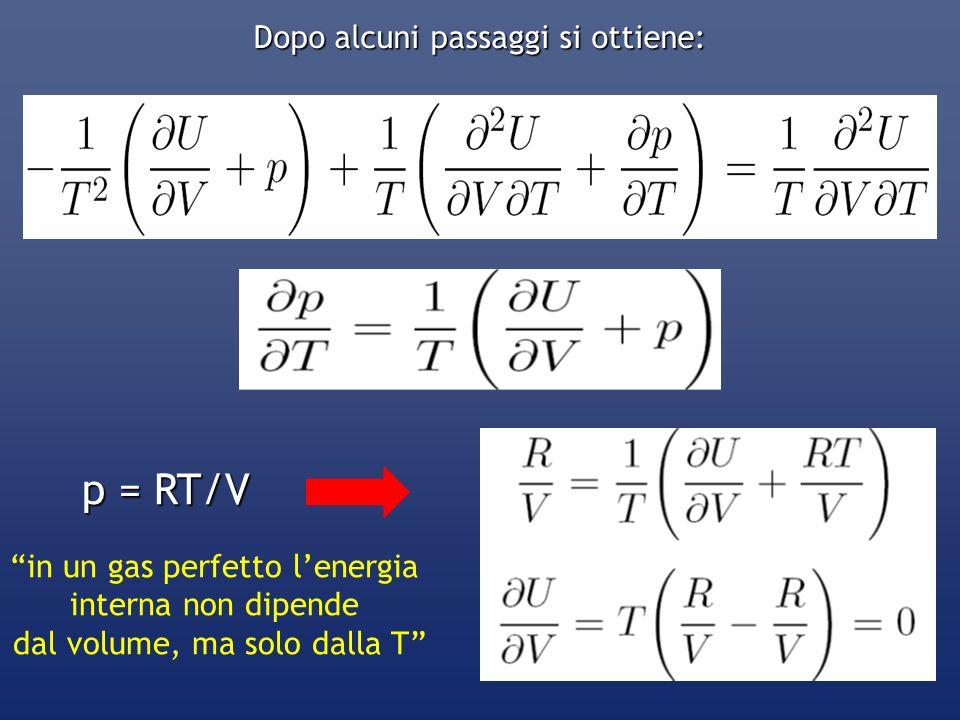Dopo alcuni passaggi si ottiene: p = RT/V in un gas perfetto lenergia interna non dipende dal volume, ma solo dalla T