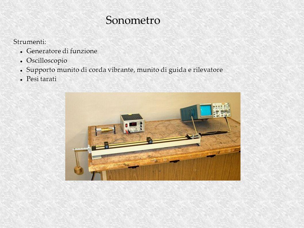 Sonometro Strumenti: Generatore di funzione Oscilloscopio Supporto munito di corda vibrante, munito di guida e rilevatore Pesi tarati