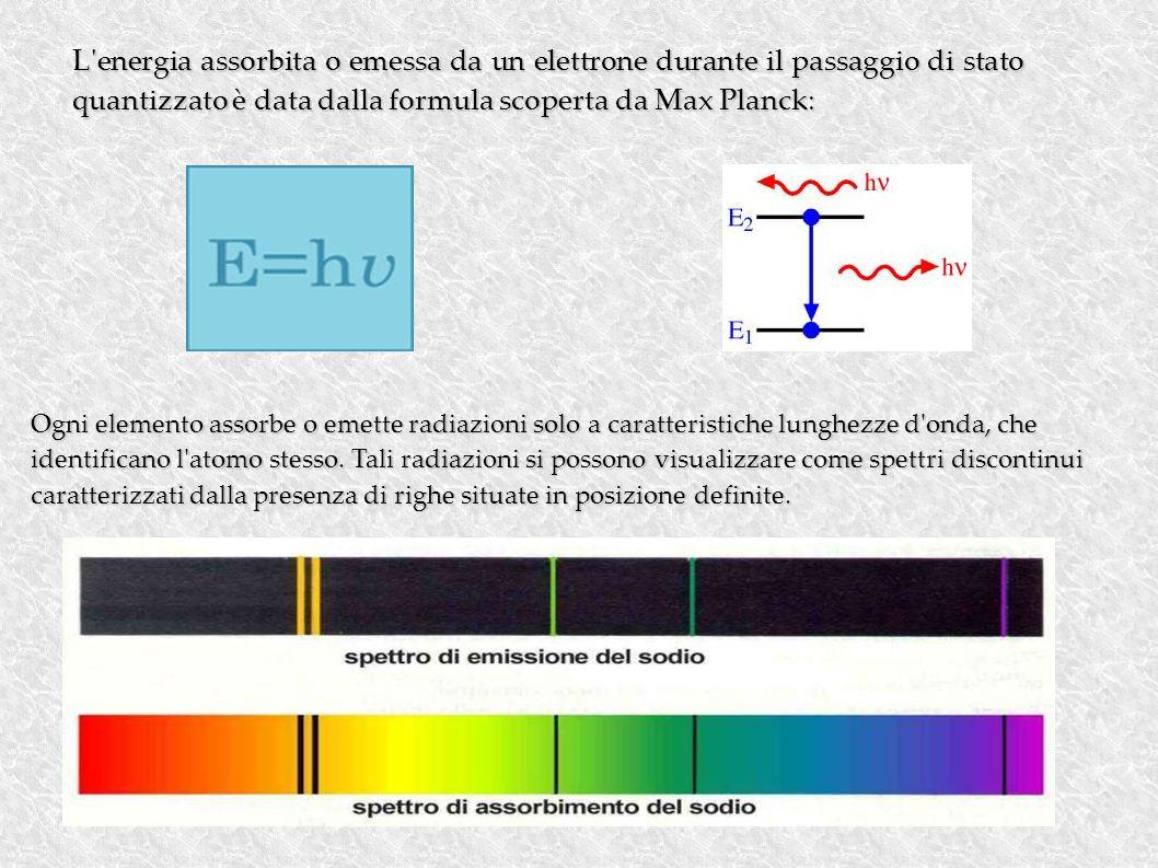 L energia assorbita o emessa da un elettrone durante il passaggio di stato quantizzato è data dalla formula scoperta da Max Planck: Ogni elemento assorbe o emette radiazioni solo a caratteristiche lunghezze d onda, che identificano l atomo stesso.