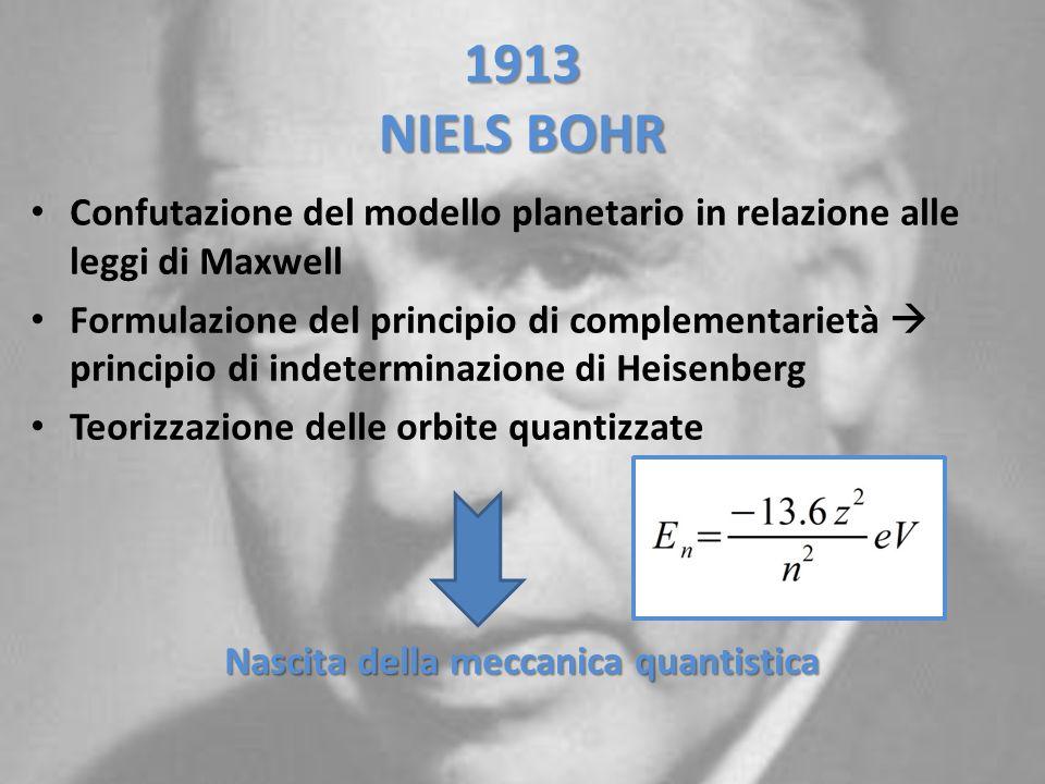 1913 NIELS BOHR Confutazione del modello planetario in relazione alle leggi di Maxwell Formulazione del principio di complementarietà principio di ind
