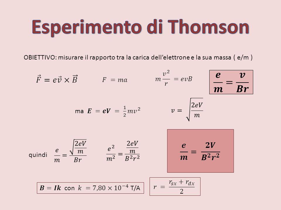 OBIETTIVO: misurare il rapporto tra la carica dellelettrone e la sua massa ( e/m ) quindi