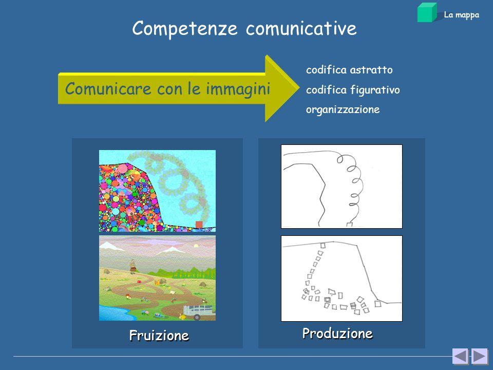 comunicare coi media uso mouse gestione pagina web uso dei comandi procedure di risposta Il bambino per svolgere queste attività utilizza e mostra competenze comunicative: Competenze comunicative La mappa