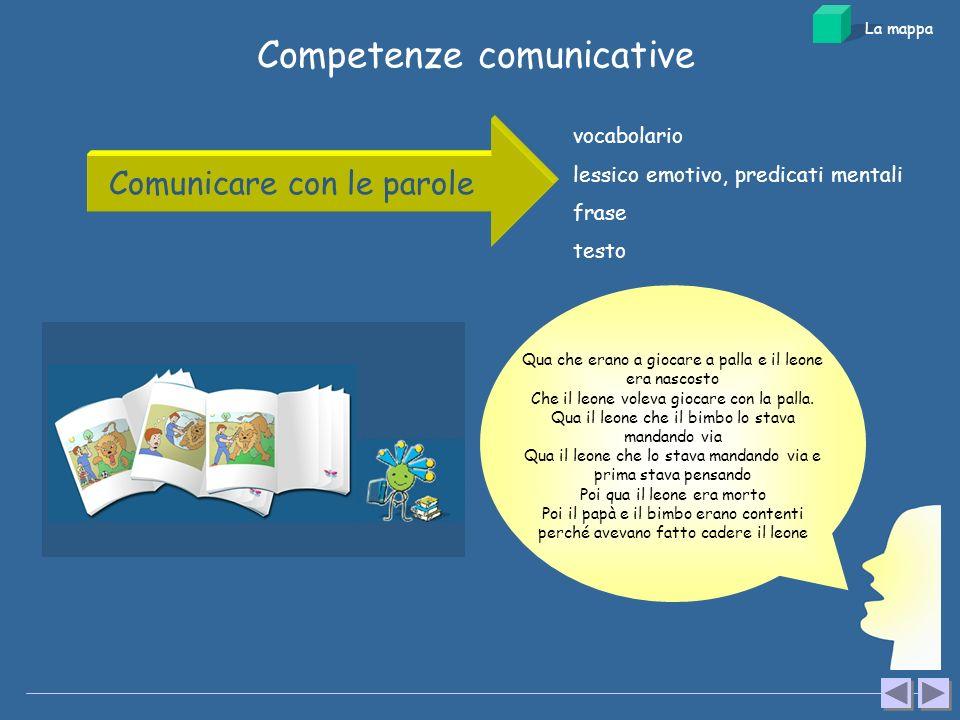 Comunicare con le immagini codifica astratto codifica figurativo organizzazione Competenze comunicative Fruizione Produzione La mappa