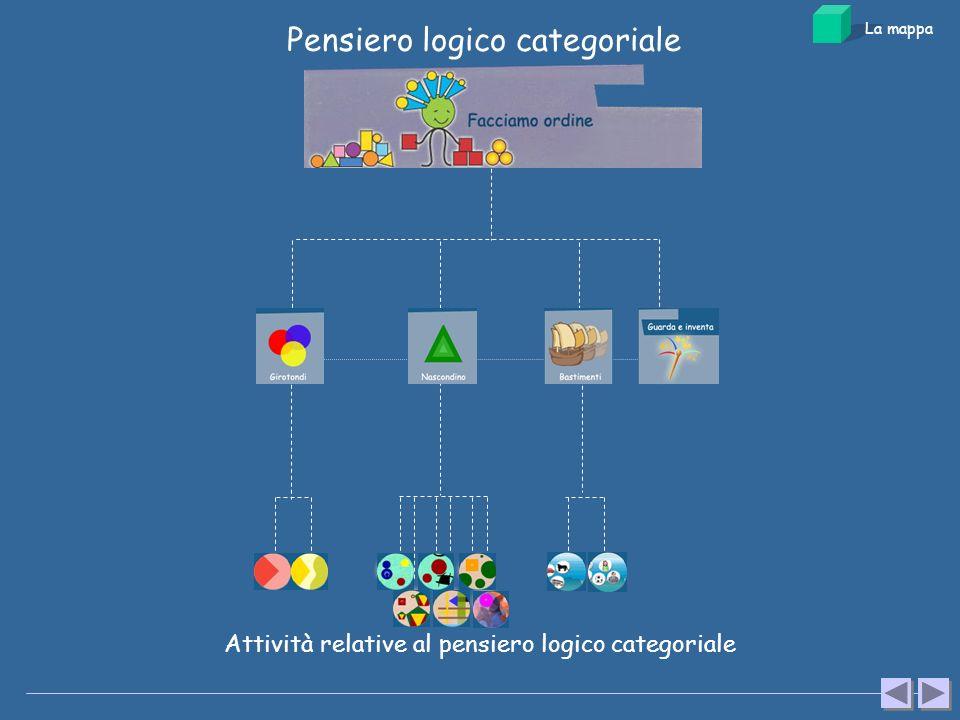 Pensiero logico categoriale capacità di organizzare insiemi, classificare, seriare stimoli di tipo percettivo e concettuale generalizzazione e categorizzazione di stimoli percettivi seriazione e inclusione creare con le forme classificazione e individuazione di categorie dai confini sfumati La mappa
