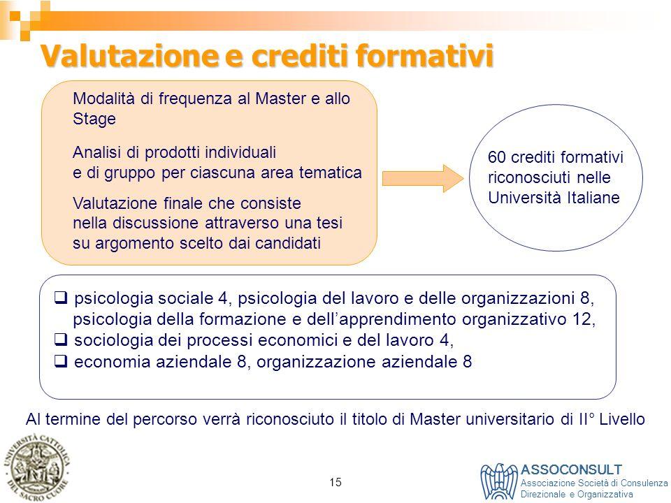 ASSOCONSULT Associazione Società di Consulenza Direzionale e Organizzativa 15 Valutazione e crediti formativi Modalità di frequenza al Master e allo S