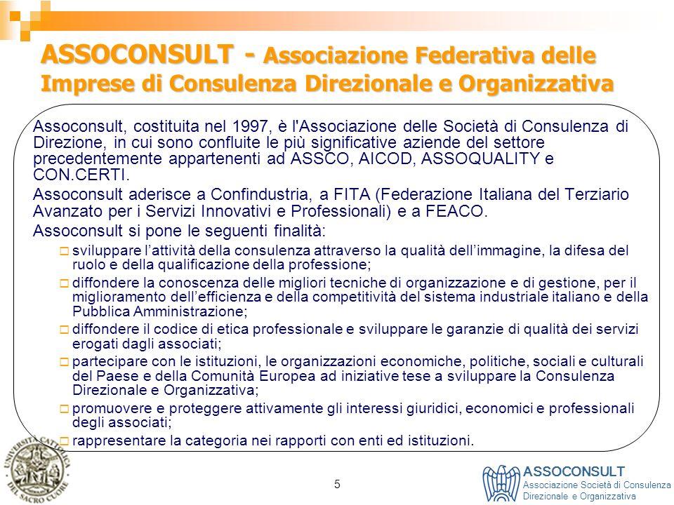 ASSOCONSULT Associazione Società di Consulenza Direzionale e Organizzativa 5 ASSOCONSULT - Associazione Federativa delle Imprese di Consulenza Direzio