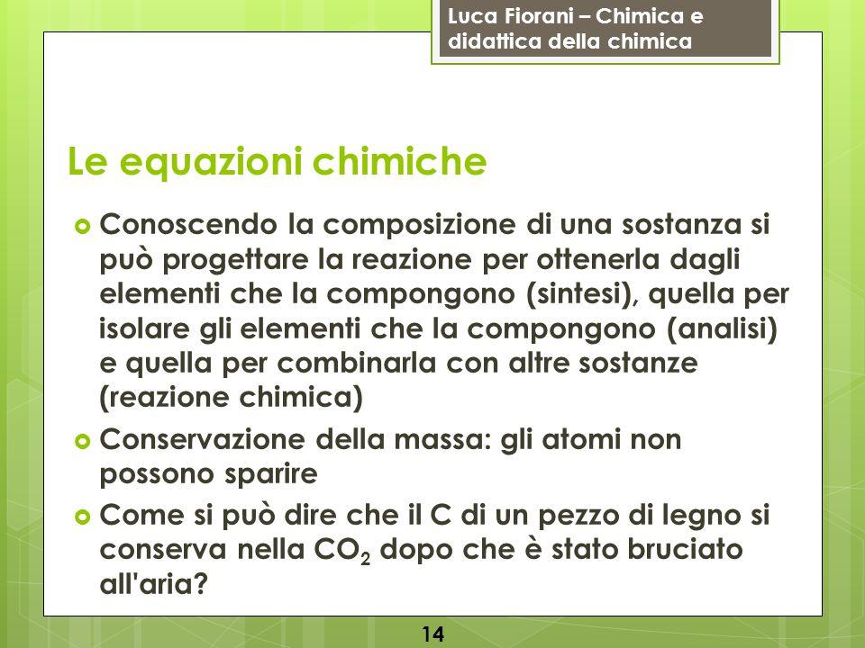Luca Fiorani – Chimica e didattica della chimica Le equazioni chimiche Conoscendo la composizione di una sostanza si può progettare la reazione per ot