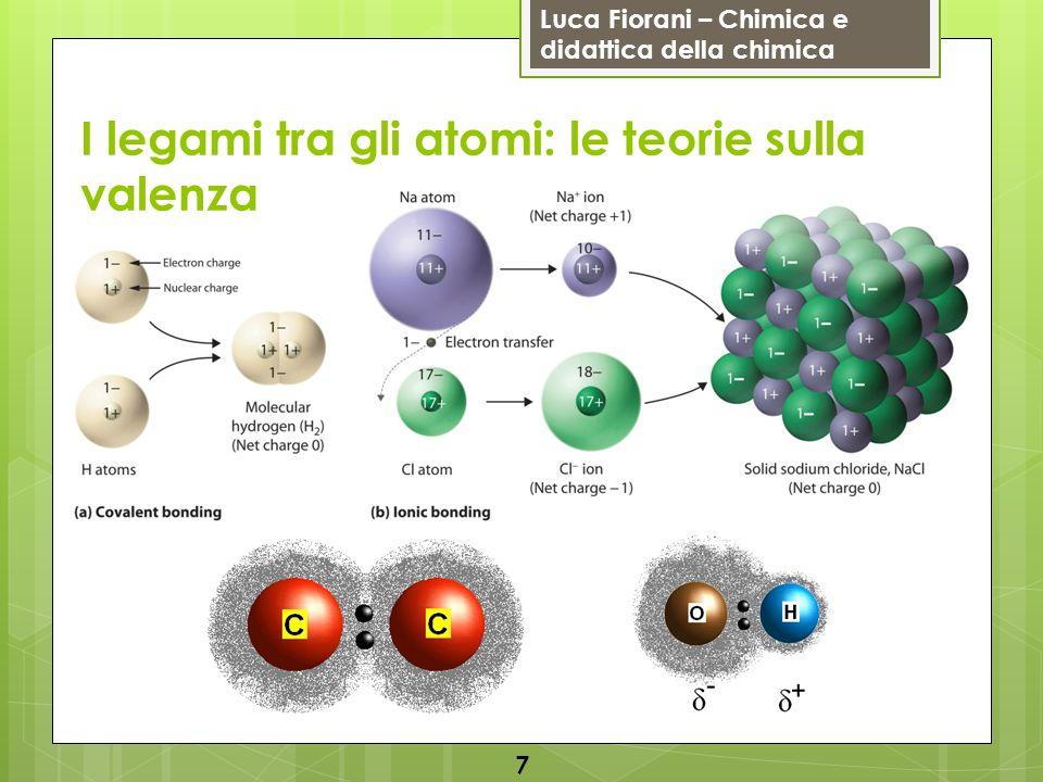 Luca Fiorani – Chimica e didattica della chimica I legami tra gli atomi: le teorie sulla valenza 7