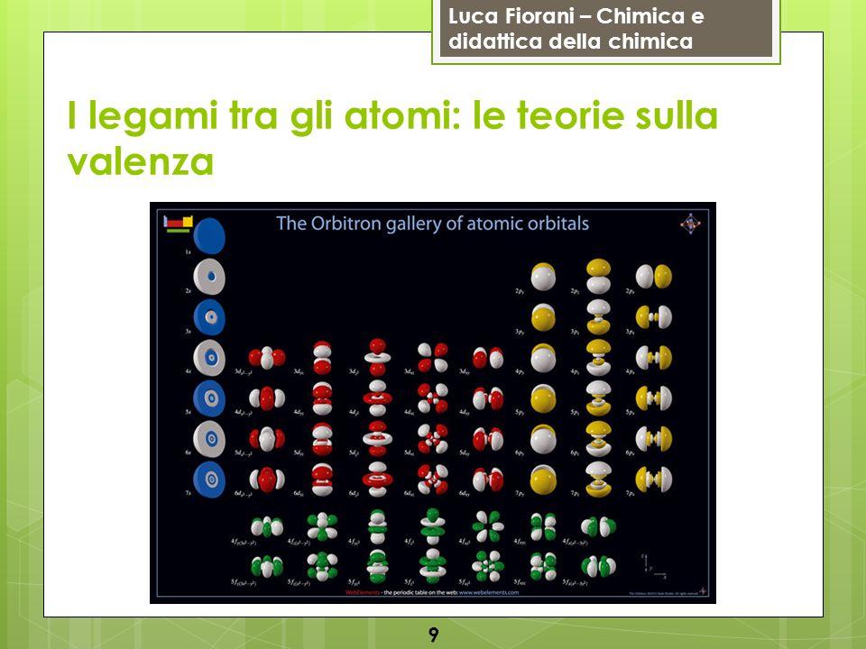 Luca Fiorani – Chimica e didattica della chimica I legami tra gli atomi: le teorie sulla valenza 9