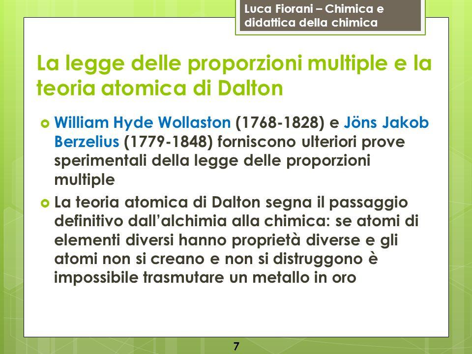 Luca Fiorani – Chimica e didattica della chimica La legge delle proporzioni multiple e la teoria atomica di Dalton William Hyde Wollaston (1768-1828)