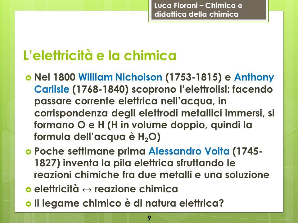 Luca Fiorani – Chimica e didattica della chimica Lelettricità e la chimica Nel 1800 William Nicholson (1753-1815) e Anthony Carlisle (1768-1840) scopr