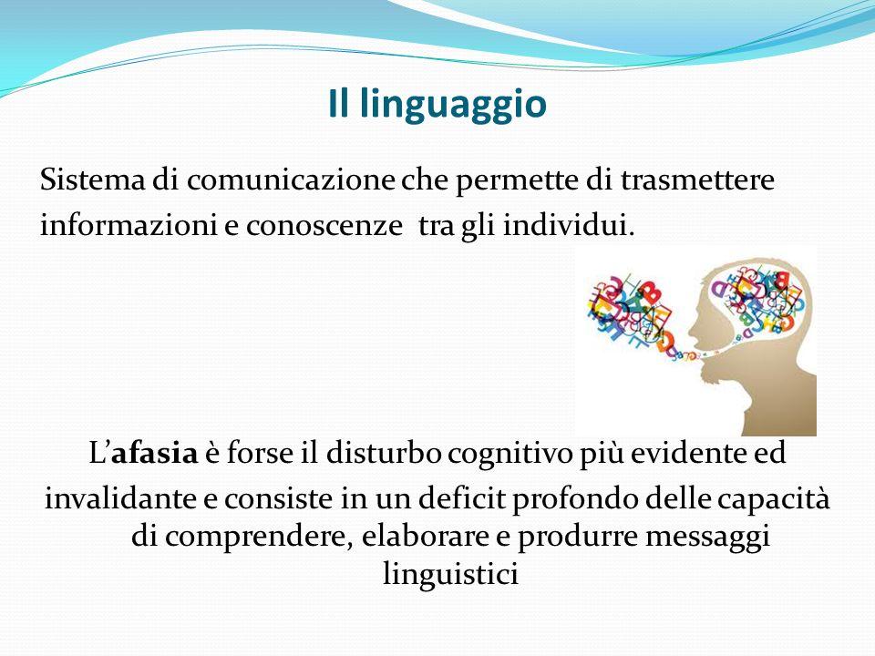 Il linguaggio Sistema di comunicazione che permette di trasmettere informazioni e conoscenze tra gli individui.