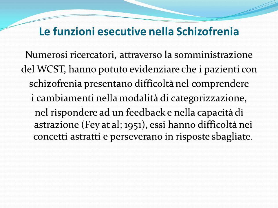 Le funzioni esecutive nella Schizofrenia Numerosi ricercatori, attraverso la somministrazione del WCST, hanno potuto evidenziare che i pazienti con schizofrenia presentano difficoltà nel comprendere i cambiamenti nella modalità di categorizzazione, nel rispondere ad un feedback e nella capacità di astrazione (Fey at al; 1951), essi hanno difficoltà nei concetti astratti e perseverano in risposte sbagliate.