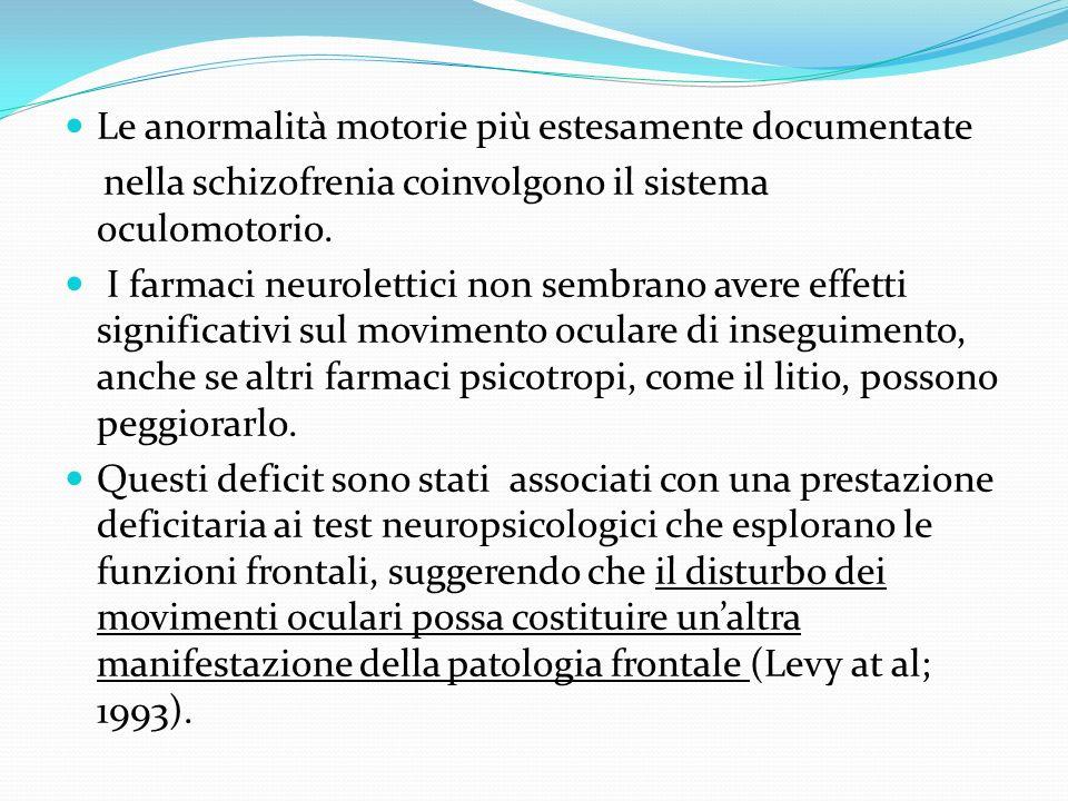 Le anormalità motorie più estesamente documentate nella schizofrenia coinvolgono il sistema oculomotorio.