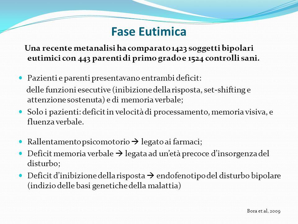 Fase Eutimica Una recente metanalisi ha comparato 1423 soggetti bipolari eutimici con 443 parenti di primo grado e 1524 controlli sani.