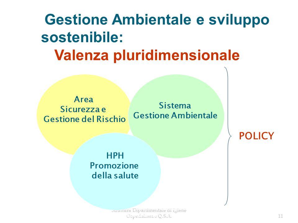 Struttura Dipartimentale di Igiene Ospedaliera e Q.S.A.11 Struttura Dipartimentale Igiene Ospedaliera e Q.S.A. Gestione Ambientale e sviluppo sostenib