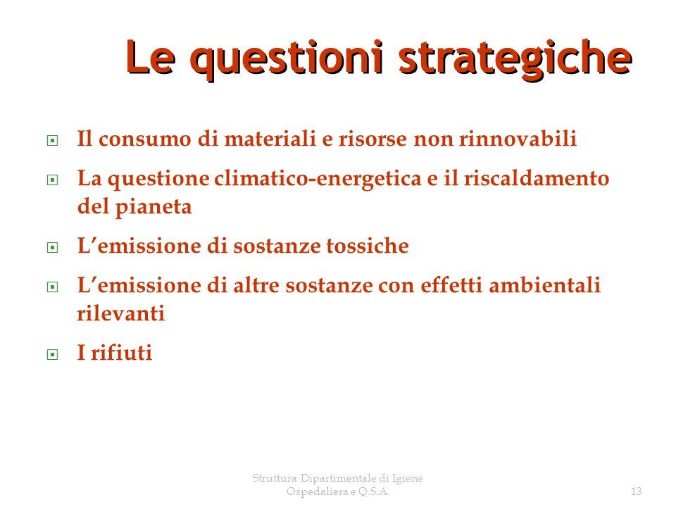 Struttura Dipartimentale di Igiene Ospedaliera e Q.S.A.13 Il consumo di materiali e risorse non rinnovabili La questione climatico-energetica e il ris