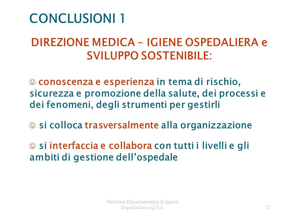 Struttura Dipartimentale di Igiene Ospedaliera e Q.S.A.17 CONCLUSIONI 1 DIREZIONE MEDICA – IGIENE OSPEDALIERA e SVILUPPO SOSTENIBILE: conoscenza e esp