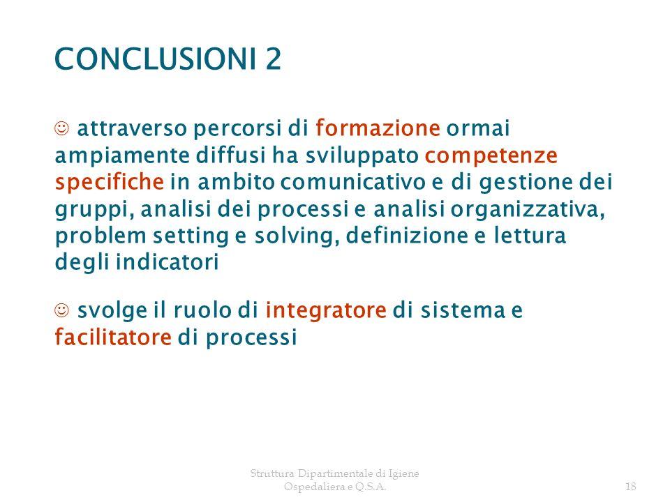 Struttura Dipartimentale di Igiene Ospedaliera e Q.S.A.18 CONCLUSIONI 2 attraverso percorsi di formazione ormai ampiamente diffusi ha sviluppato compe