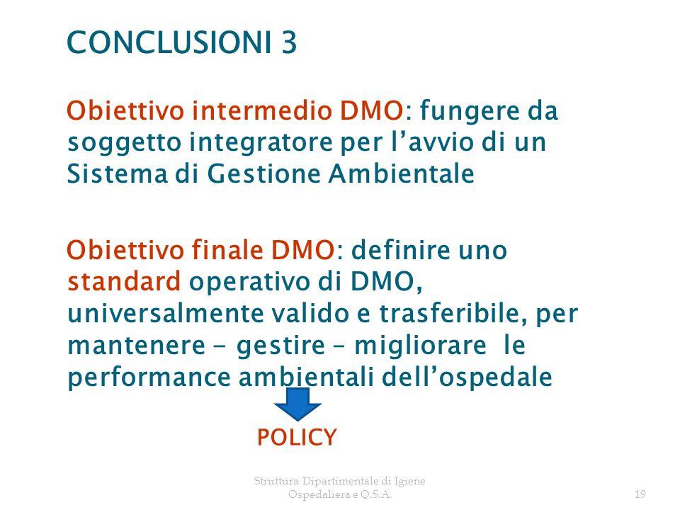 Struttura Dipartimentale di Igiene Ospedaliera e Q.S.A.19 CONCLUSIONI 3 Obiettivo intermedio DMO: fungere da soggetto integratore per lavvio di un Sis