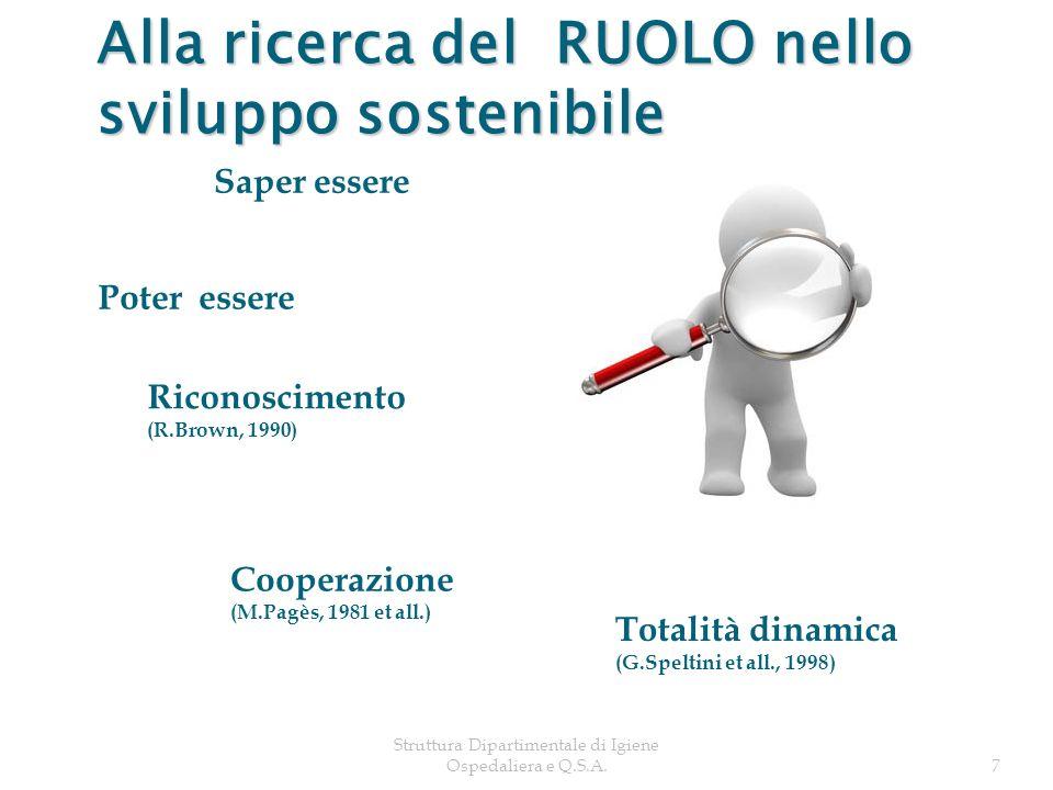 Struttura Dipartimentale di Igiene Ospedaliera e Q.S.A.7 Alla ricerca del RUOLO nello sviluppo sostenibile Saper essere Poter essere Riconoscimento (R