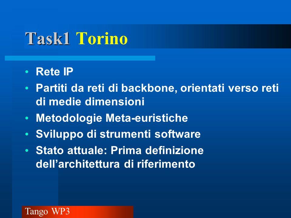 Tango WP3 Task1 Task1 Genova Rete IP Modifica dei meccanismi del WP1 ed uso dei risultati WP2 Orientata in prima analisi al dimensionamento Come in WP1 due approcci –Basato su prestazioni –Basato su considerazioni di pricing Sviluppo di strumenti software privi di interfacce sofisticate Eventuale estensione allottimizzazione topologica Stato attuale: parziale sviluppo di un metodo basato su prestazioni