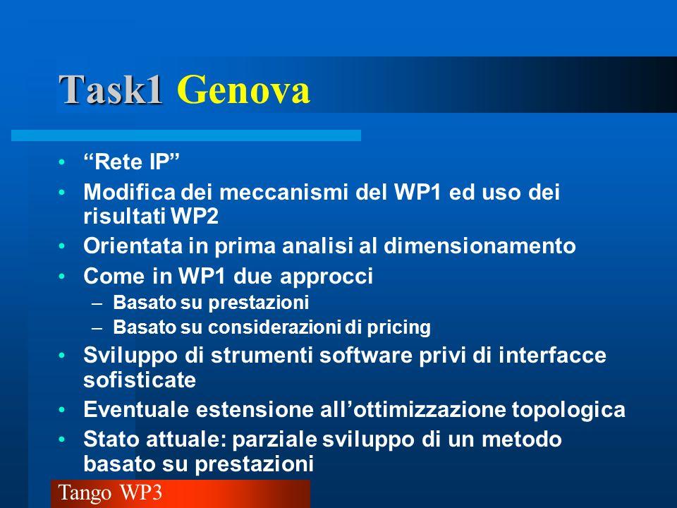 Tango WP3 Task1 Considerazioni Gli obiettivi previsti avevano una generalità tale per cui gli obiettivi e le attività rimodulati rientrano in quanto proposto Sia gli argomenti della parte legata alla rete IP che al livello di rete ottico sono coperti ragionevolmente.