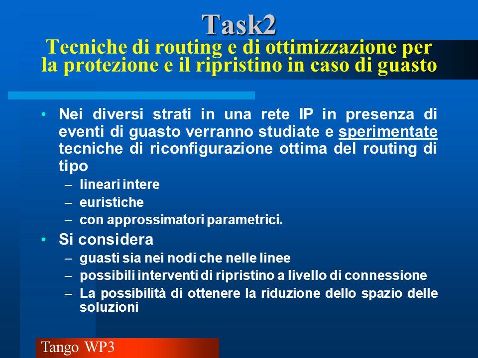 Tango WP3 Tas2 Tas2 Struttura Economica SedeMesi/uomoCosto-Euro Genova69%3411% Milano1015%4615% Pisa711%3612% Roma3655%15552% Torino69%269% Totale65297