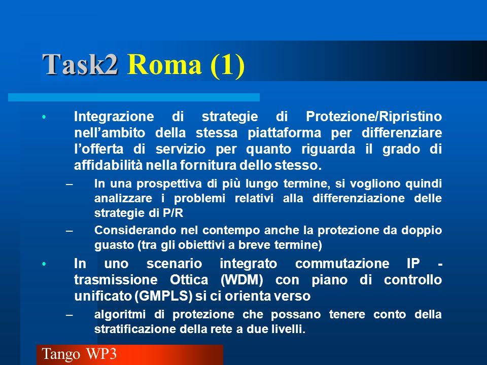 Tango WP3 Task2 Task2 Roma (2) Stato Attuale –Contesto: reti di trasporto orientate alla connessione, –problema della protezione da doppio guasto.