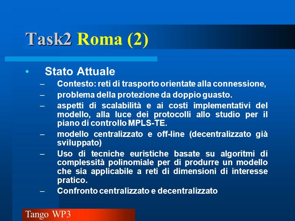 Tango WP3 Task2 Task2 Torino Ampliamento del modello proposto nel task 1 a situazioni con guasto Problema già parzialmente affrontato per reti ad elevatissima velocità Stato attuale: Nessuna attività in corso (inizio legato ai risultati task 1)