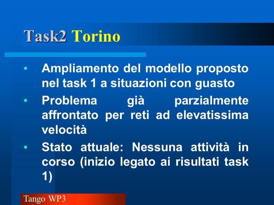 Tango WP3 Task2 Task2 Genova Estensione degli algoritmi del WP1 per tener conto di condizioni di guasto Introduzione nella metrica di elementi legati alla affidabilità e di aspetti legati allinterazione con meccanismi di protezione ripristino dei livello ottico.