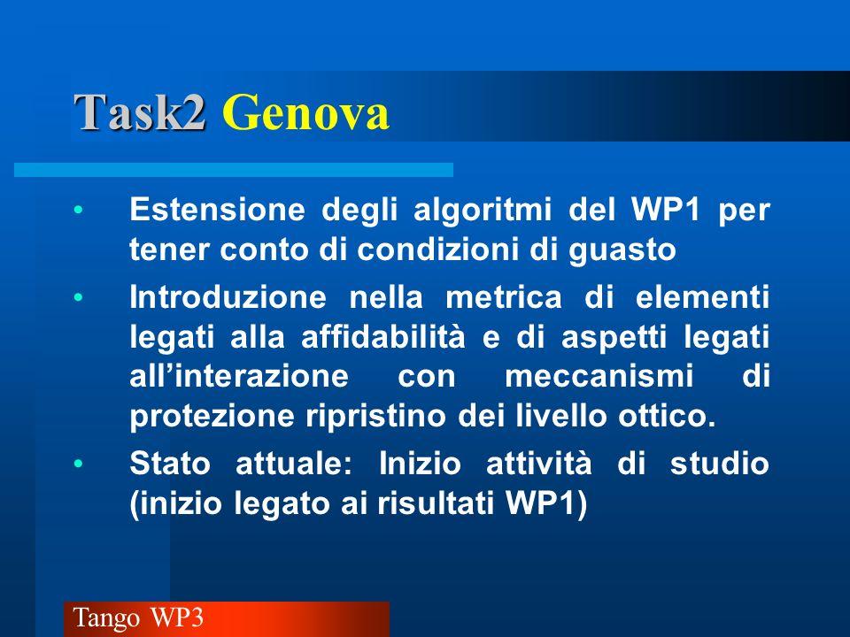 Tango WP3 Task2 Task2 Considerazioni In generale gli obiettivi previsti mi sembrano vengano sostanzialmente confermati Mi pare utile la distinzione fra scenari statici e dinamici (Milano) Mi è sembrata anche significativa, in relazione alla caratterizzazione Multiservizio del progetto, la distinzione fra diversi livelli di affidabilità (Roma) Anche in questo caso si presenta la distinzione fra i due piani della rete complessiva