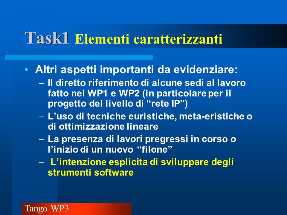 Tango WP3 Task1 Task1 Catania Rete IP Definizione di una architettura comune di riferimento Base di partenza WP1 e WP2 Sviluppo di strumenti software esplicitamente citato.