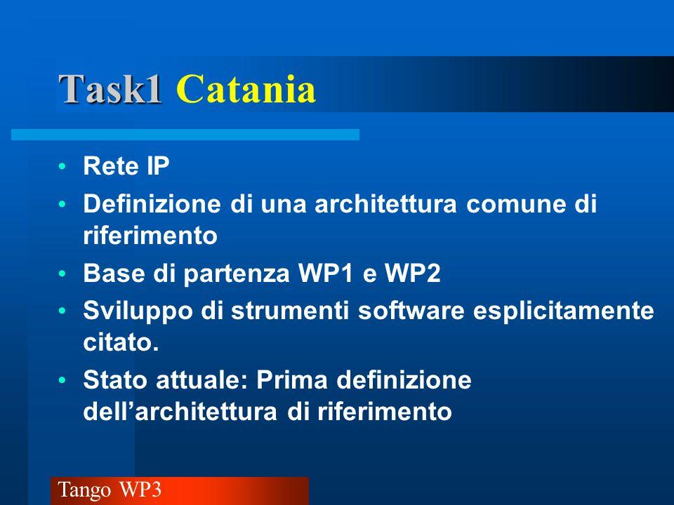 Tango WP3 Task1 Task1 Milano Rete virtuale Due scenari considerati –Statico –Dinamico Due approcci allottimizzazione –Euristiche (per applicazione su reti di medio grandi dimensione) –Lineare (reti piccole e confronto) Stato attuale: Tecniche statiche parzialmente sviluppate, completamento fase di analisi