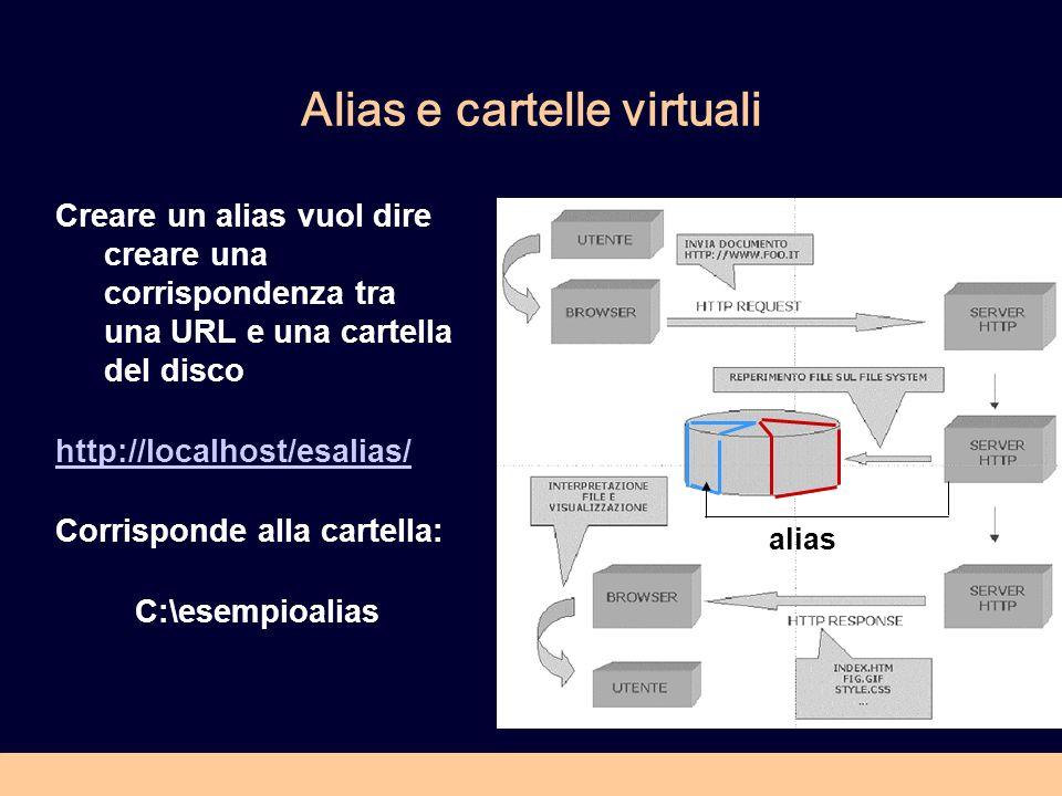 Alias e cartelle virtuali Creare un alias vuol dire creare una corrispondenza tra una URL e una cartella del disco http://localhost/esalias/ Corrispon