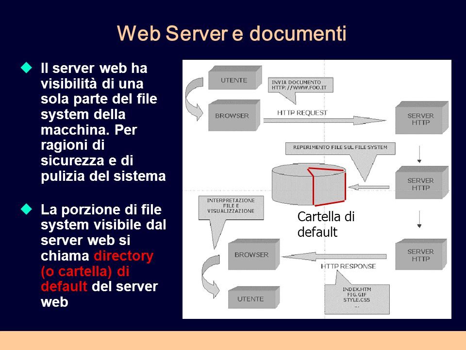 Web Server e documenti Il server web ha visibilità di una sola parte del file system della macchina. Per ragioni di sicurezza e di pulizia del sistema