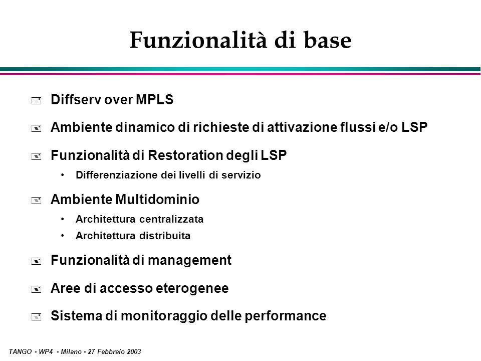 TANGO - WP4 - Milano - 27 Febbraio 2003 Scenario di riferimento Edge Router: Label Edge Router Diffserv [Local Admission Control] Edge Router MPLS/DiffServ domain Bandwidth Broker: Admission Control; DiffServ Configuration; Interdomain communication; Path Computation; Monitoring.
