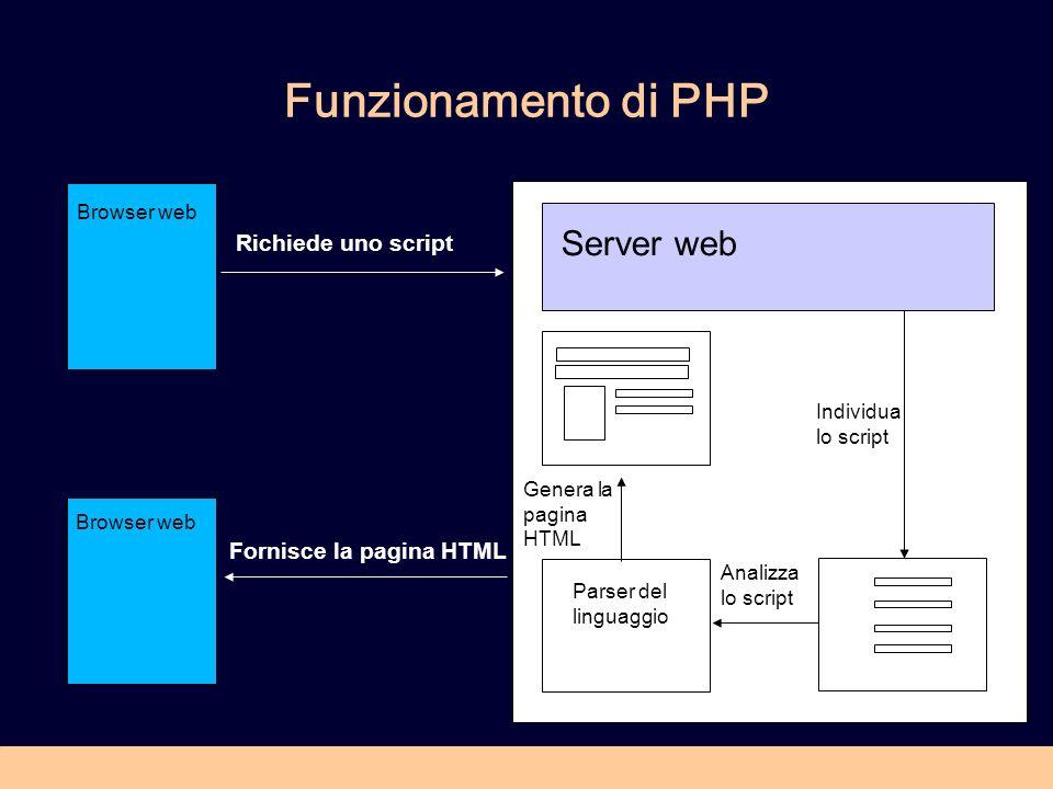 Funzionamento di PHP Server web Individua lo script Analizza lo script Parser del linguaggio Genera la pagina HTML Browser web Richiede uno script Fornisce la pagina HTML