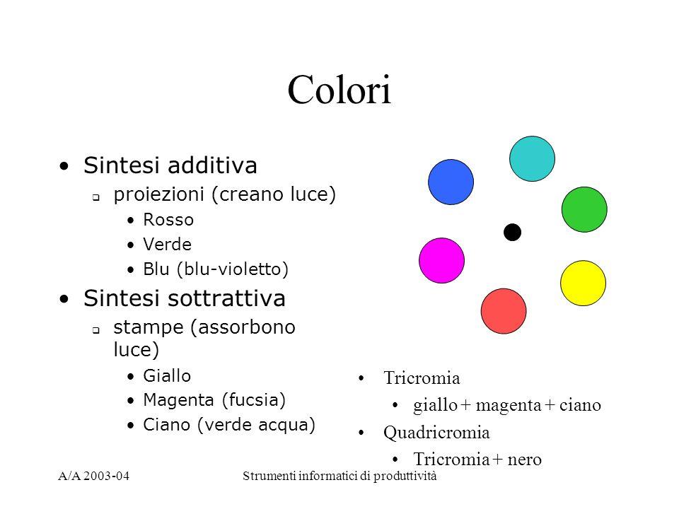 A/A 2003-04Strumenti informatici di produttività Colori Sintesi additiva proiezioni (creano luce) Rosso Verde Blu (blu-violetto) Sintesi sottrattiva stampe (assorbono luce) Giallo Magenta (fucsia) Ciano (verde acqua) Tricromia giallo + magenta + ciano Quadricromia Tricromia + nero