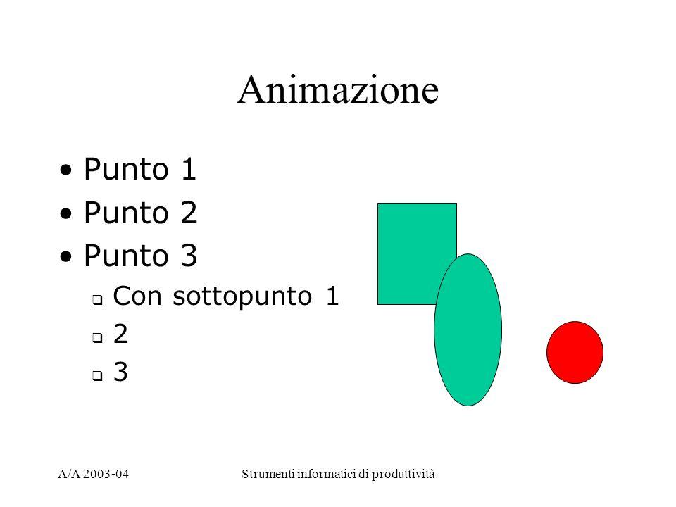A/A 2003-04Strumenti informatici di produttività Animazione Punto 1 Punto 2 Punto 3 Con sottopunto 1 2 3