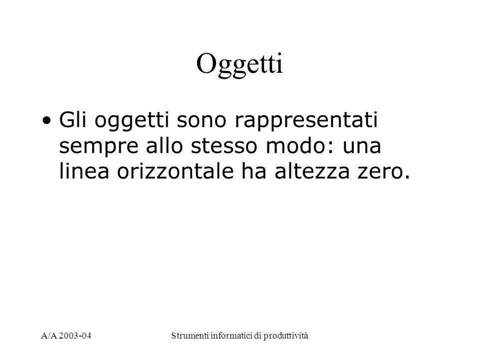 A/A 2003-04Strumenti informatici di produttività Oggetti Gli oggetti sono rappresentati sempre allo stesso modo: una linea orizzontale ha altezza zero.