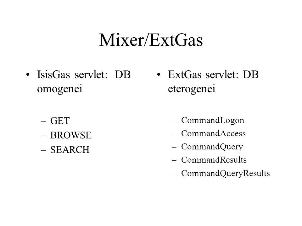 Mixer/ExtGas IsisGas servlet: DB omogenei –GET –BROWSE –SEARCH ExtGas servlet: DB eterogenei –CommandLogon –CommandAccess –CommandQuery –CommandResults –CommandQueryResults
