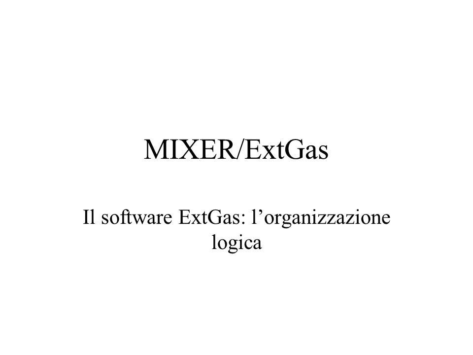MIXER/ExtGas Il software ExtGas: lorganizzazione logica