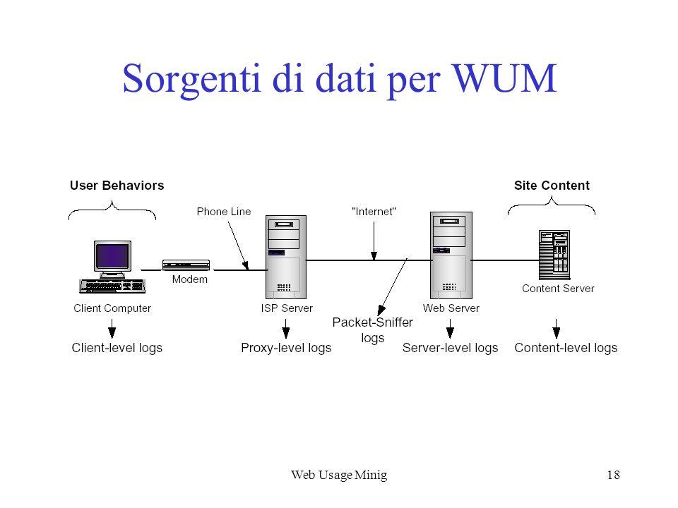 Web Usage Minig18 Sorgenti di dati per WUM