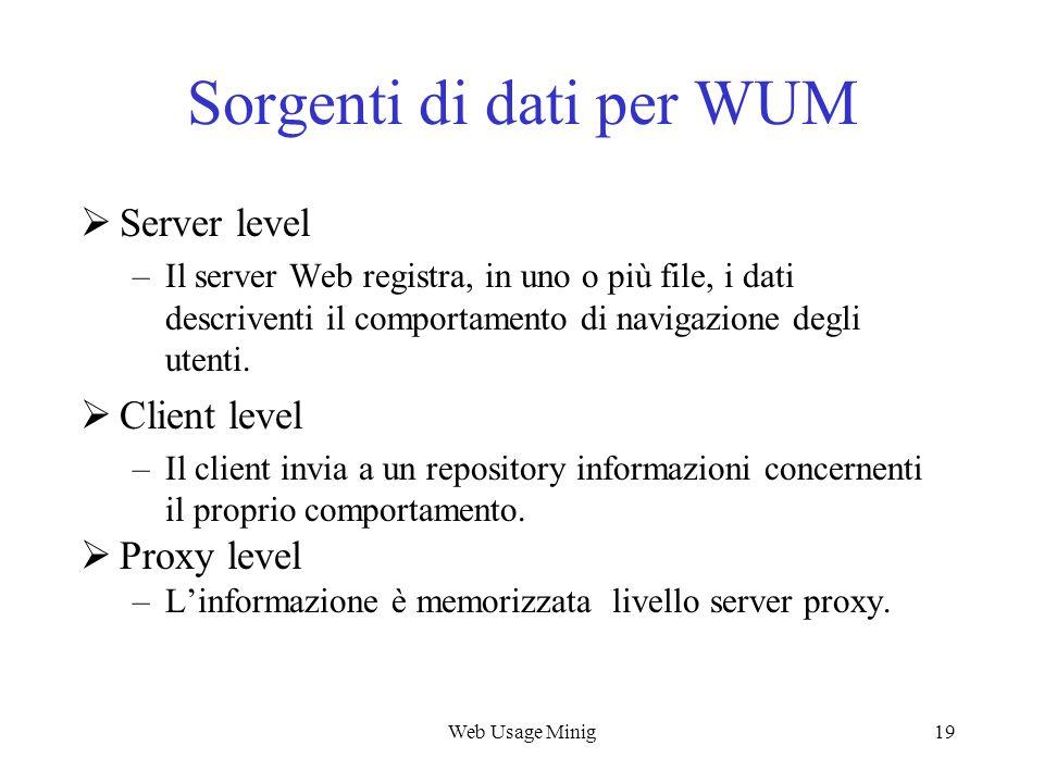Web Usage Minig19 Sorgenti di dati per WUM Server level –Il server Web registra, in uno o più file, i dati descriventi il comportamento di navigazione